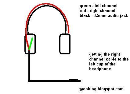 Rf 8085 Earbuds Wiring Diagram