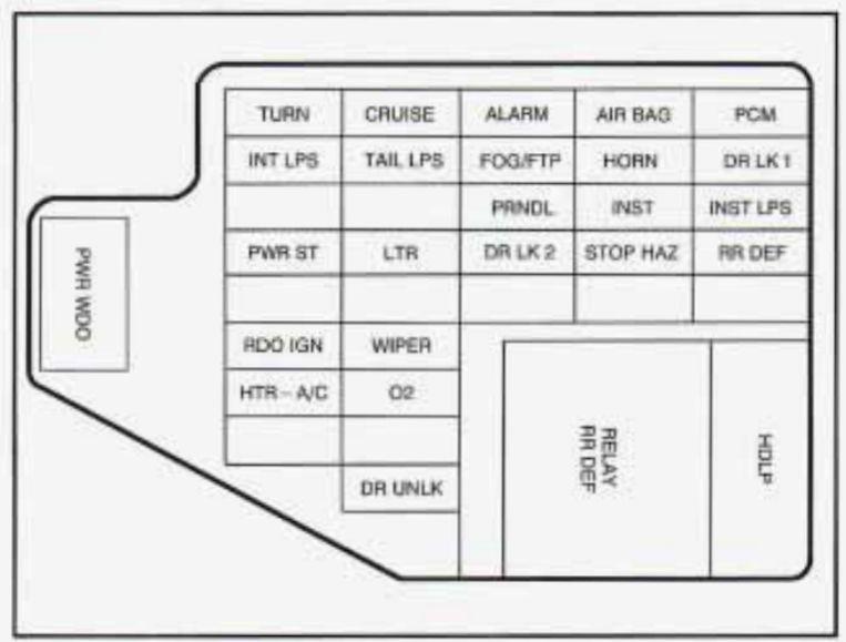 Marvelous Buick Skylark Fuse Box Wiring Schematic Diagram 28 Beamsys Co Wiring Cloud Onicaxeromohammedshrineorg