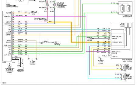1999 chevy cavalier radio wiring diagram re 1809  automotive wiring diagram 2002 chevy silverado radio  automotive wiring diagram 2002 chevy