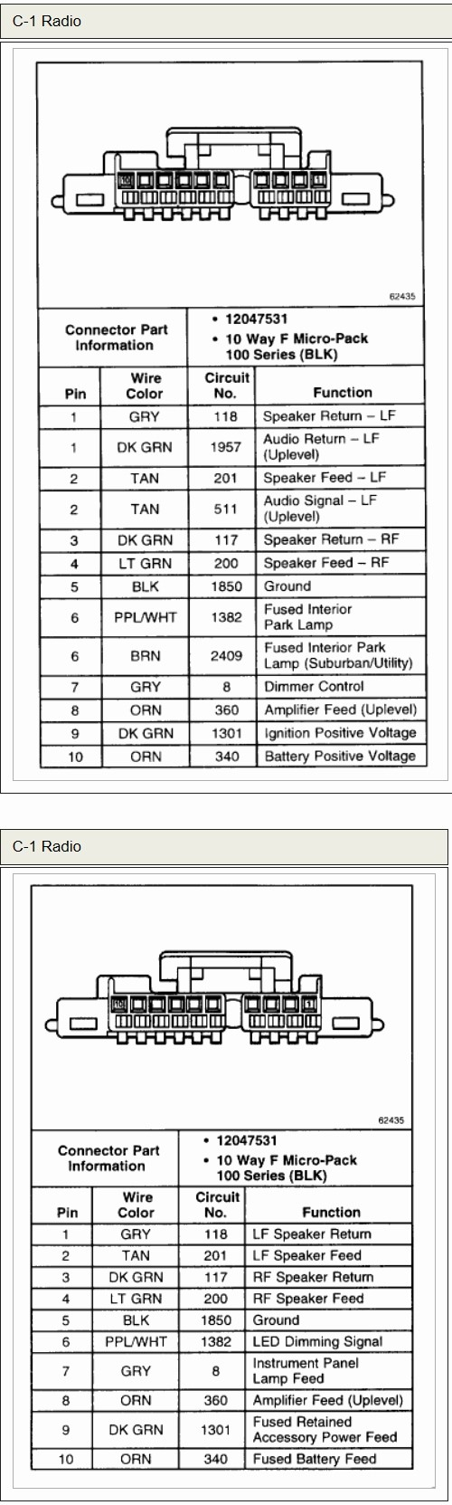 2001 chevy s10 radio wiring diagram - wiring diagram tags dear-base -  dear-base.discoveriran.it  discoveriran.it