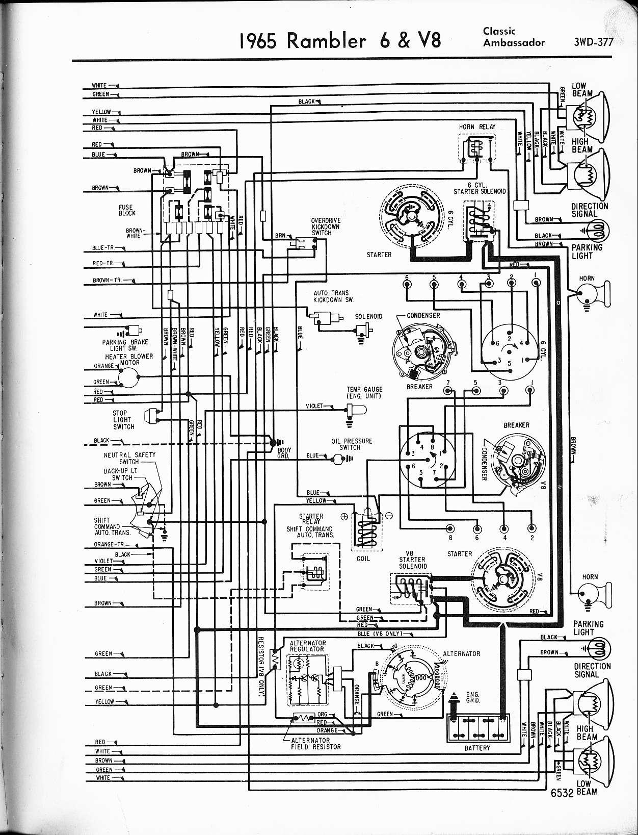 Strange Rambler Wiring Diagrams The Old Car Manual Project Wiring Cloud Xortanetembamohammedshrineorg