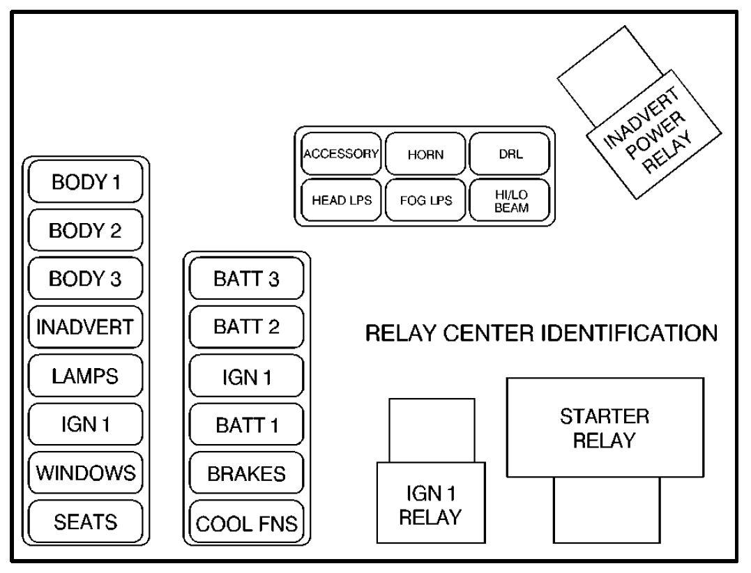 LT_0510] 1992 Cadillac Eldorado Fuse Box Diagram Schematic Wiring