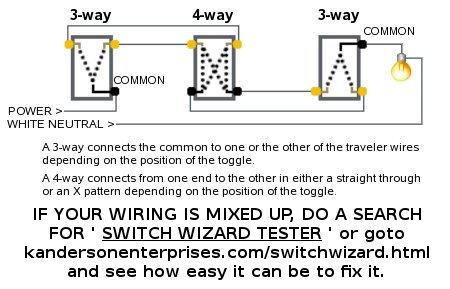 Terrific Wiring Schematic Diagram Guide Humbuckers Switching Guitar Wiring Cloud Hisonepsysticxongrecoveryedborg