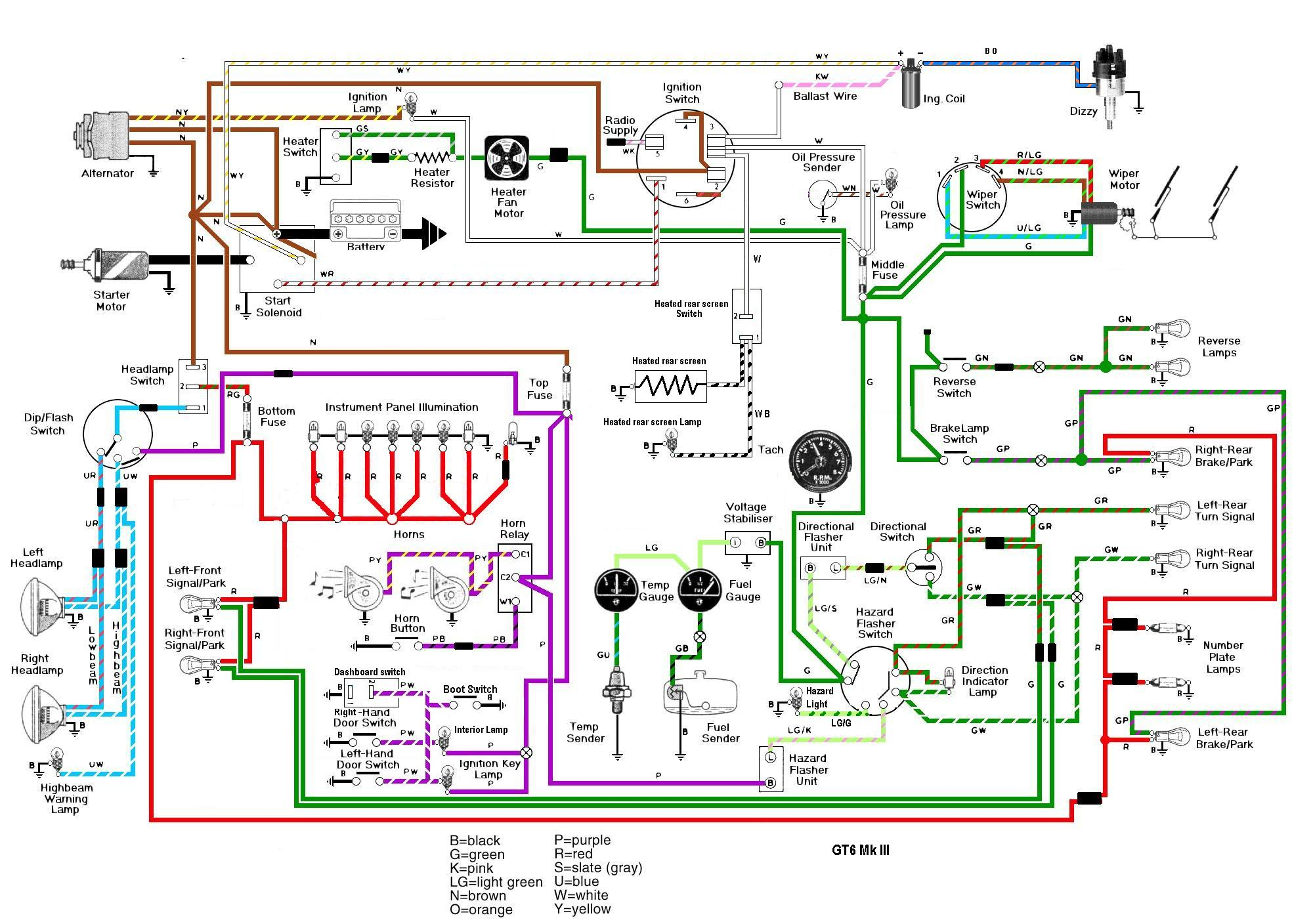 Swell 1980 Mgb Wiring Schematic Basic Electronics Wiring Diagram Wiring Cloud Timewinrebemohammedshrineorg