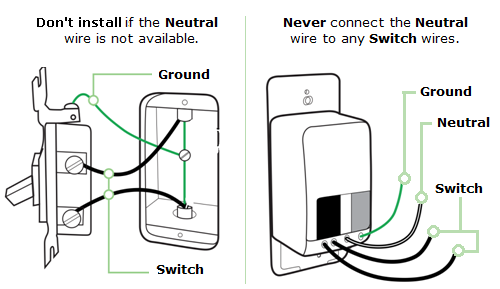 Wondrous Question Regarding Wall Switch Wiringwallswitchwiringquestion Wiring Cloud Overrenstrafr09Org