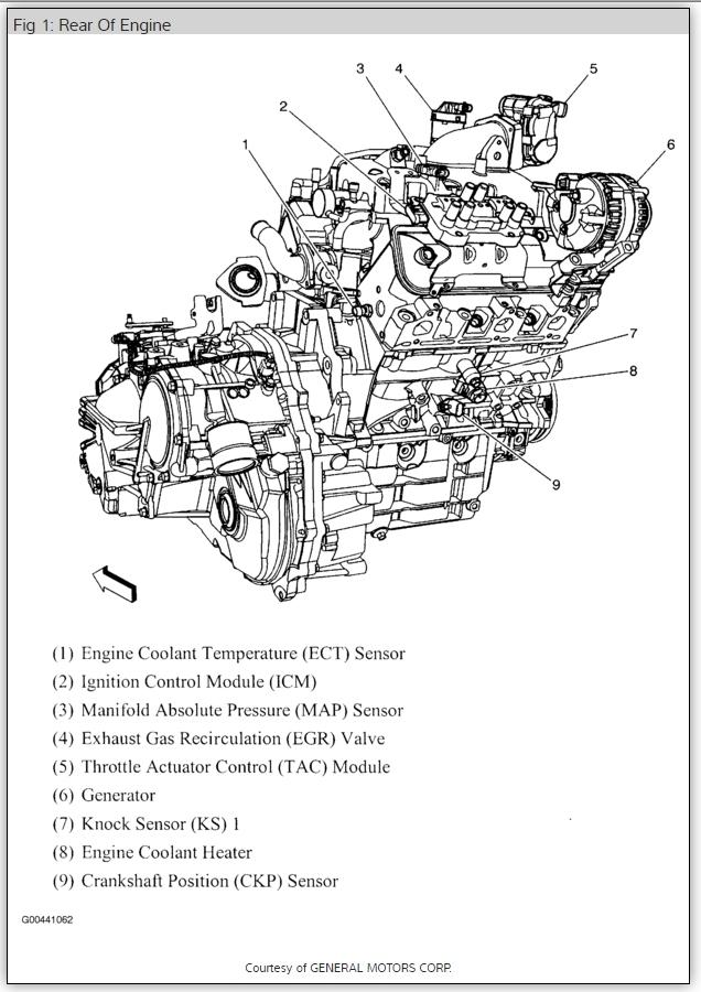 [SCHEMATICS_4LK]  2006 Equinox Engine Diagram - Wiring Diagrams | 2010 Chevy Equinox Engine Diagram |  | karox.fr