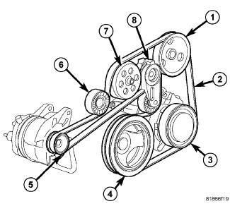 06 Hemi Engine Diagram Square D 200 Amp Panel Wiring Diagram Viking Nescafe Jeanjaures37 Fr
