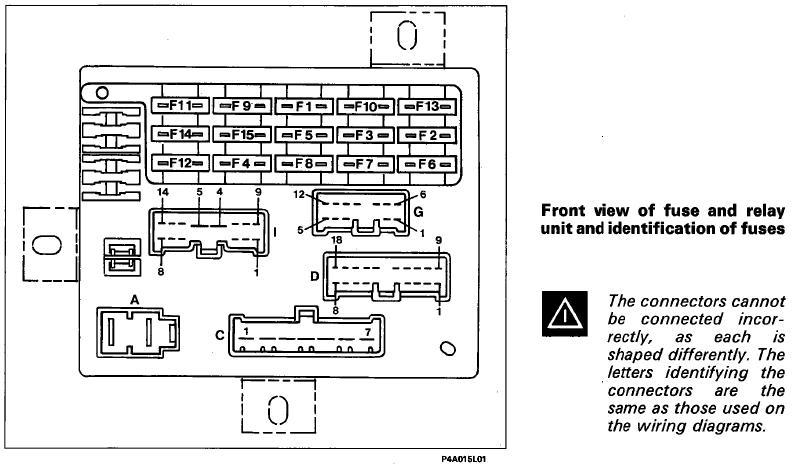 fiat punto fuse box location ya 9708  fiat 500 cigarette lighter fuse free diagram  fiat 500 cigarette lighter fuse free