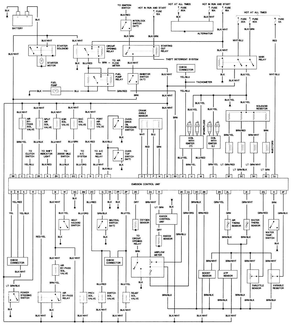Fd Rx7 Wiring Diagram