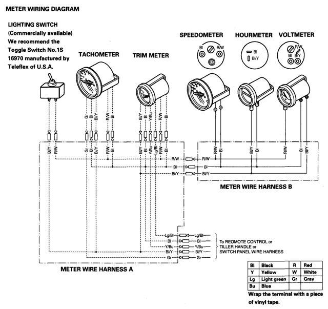 Zb 8028 Wiring Diagram On 70 Hp Johnson Outboard Wiring Diagram 40 Evinrude Download Diagram
