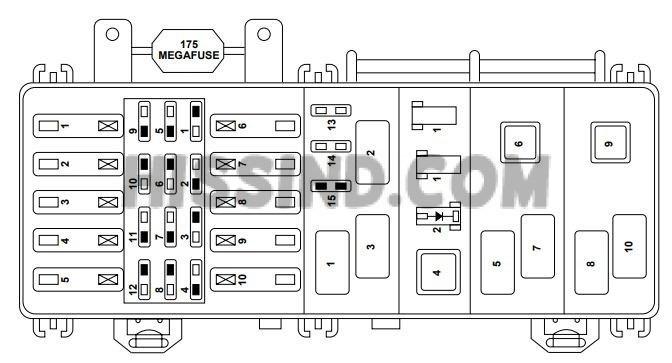 Fuse Box Diagram For 1997 Ford Ranger - Wiring Diagram
