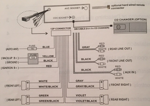 An 8964  Chaparral Boat Wiring Diagram Schematic Wiring