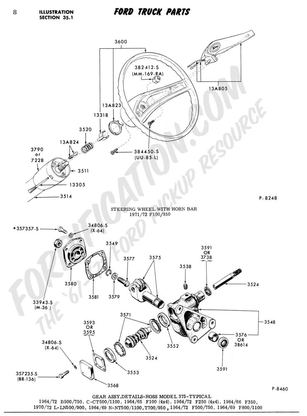 1970 Ford F100 Wiring Diagram Collection - Wiring Diagram ...