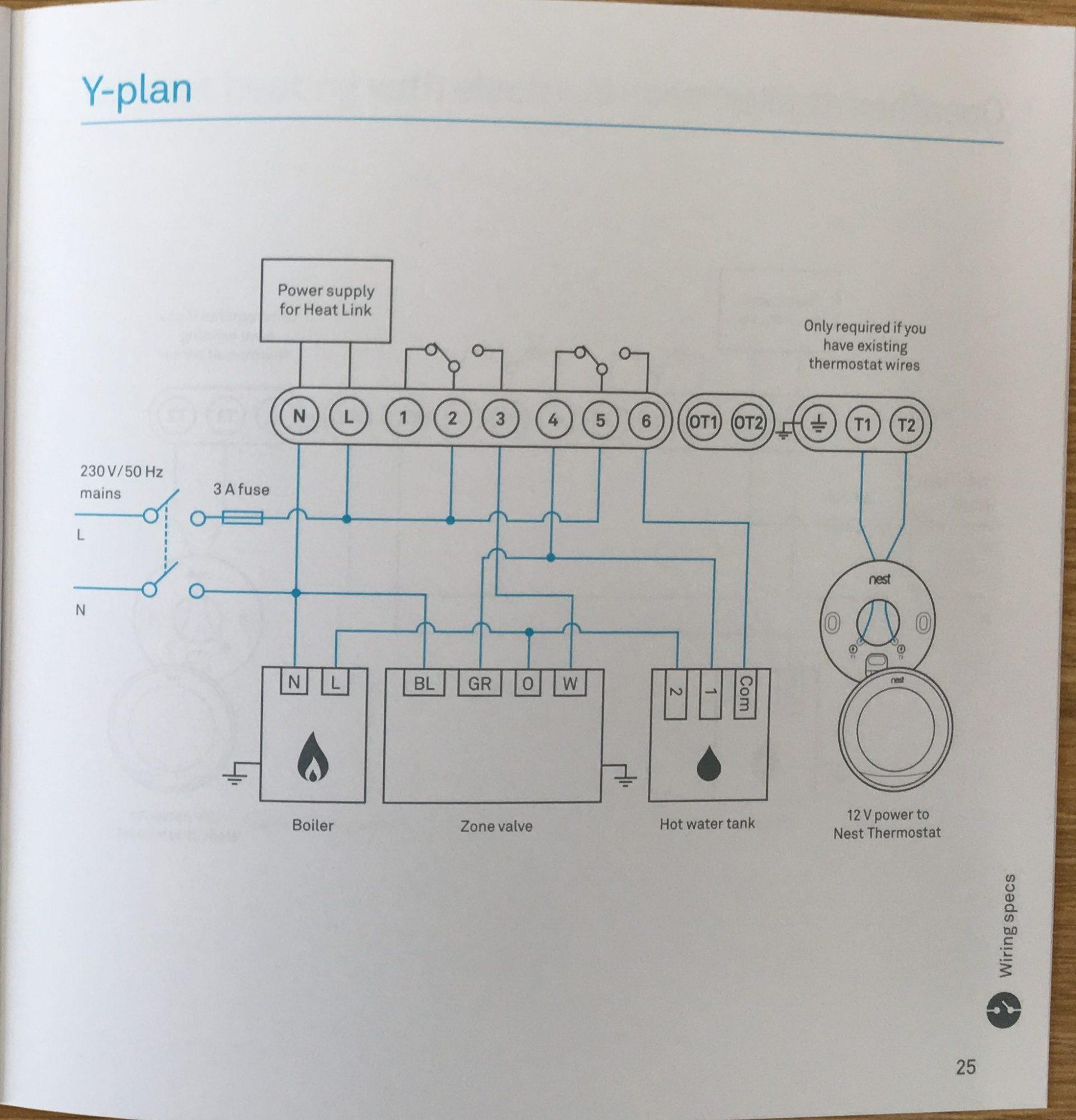 fk_7037] oil furnace wiring diagram for nest free diagram  ginia skat peted phae mohammedshrine librar wiring 101
