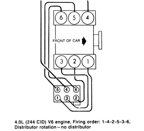 Ford 5 0 Spark Plug Wiring Diagram | Blog Wiring Diagrams save | Spark Plug Wire Diagram 1997 Tahoe |  | wiring diagram library