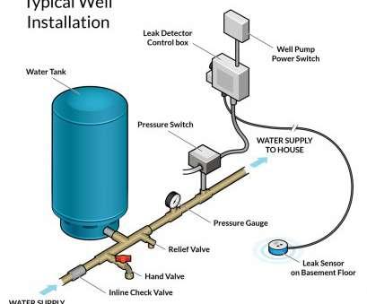 pressure tank switch wiring diagram 2007 cobalt fuse