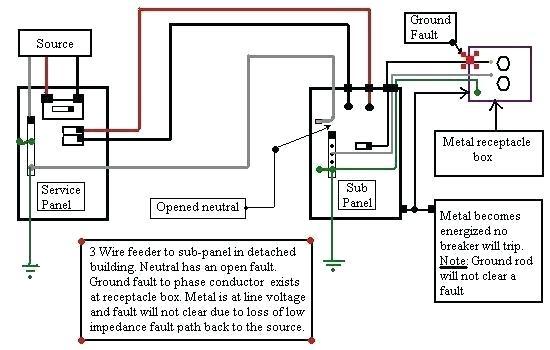 [SCHEMATICS_48YU]  Wiring A Detached Garage - Wiring Diagrams | Wiring Diagram Sub Panel To Garage |  | karox.fr