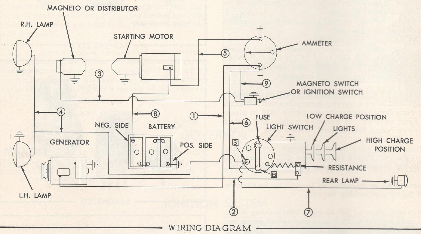 [ZSVE_7041]  Massey Ferguson 180 Wiring Diagram - Pickup Wiring Diagram Free Download  Js100 for Wiring Diagram Schematics | 1250 Ferguson Tractor Wiring Diagram |  | Wiring Diagram Schematics