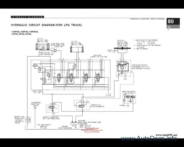Kubota Rtv 900 Wiring Schematic