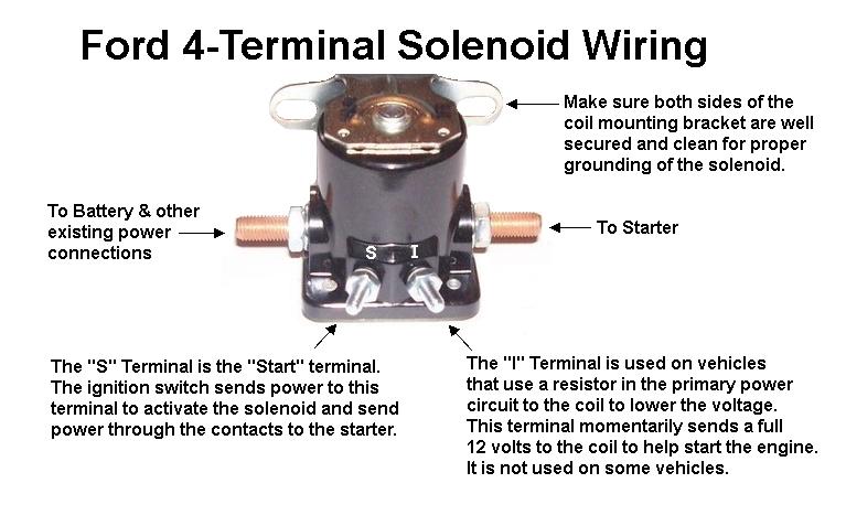 Tremendous Ford Starter Solenoid Im Stumped Grassroots Motorsports Forum Wiring Cloud Cranvenetmohammedshrineorg