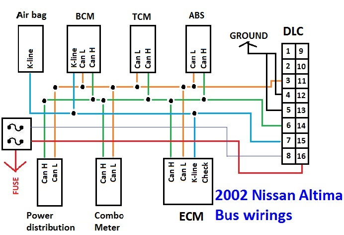wiring diagram for 2002 nissan altima tx 9638  can bus connector wiring diagram ford can circuit  can bus connector wiring diagram ford