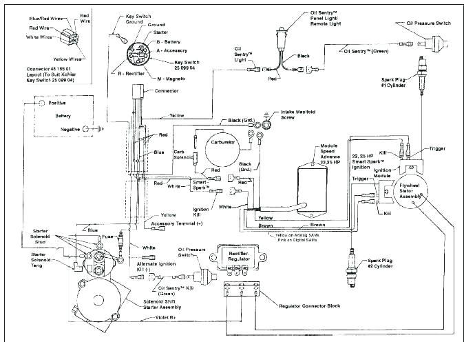 Kohler Command 23 Wiring Diagram Obd1