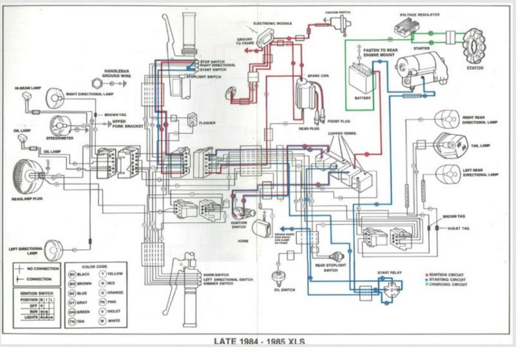 [FPER_4992]  1986 Sportster Wiring Diagram - Combination And Three Way Switch Wiring  Diagram for Wiring Diagram Schematics | 1986 Harley Sportster Wiring Harness Diagram |  | Wiring Diagram Schematics