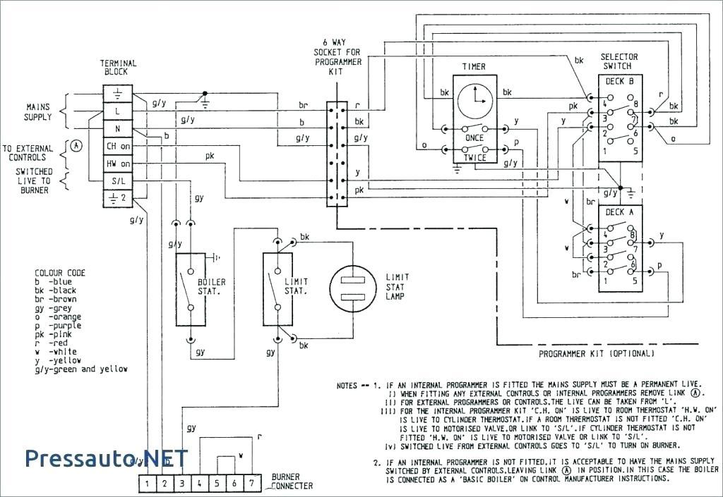 sukup 220v wiring diagram  pietrodavicoit conductor