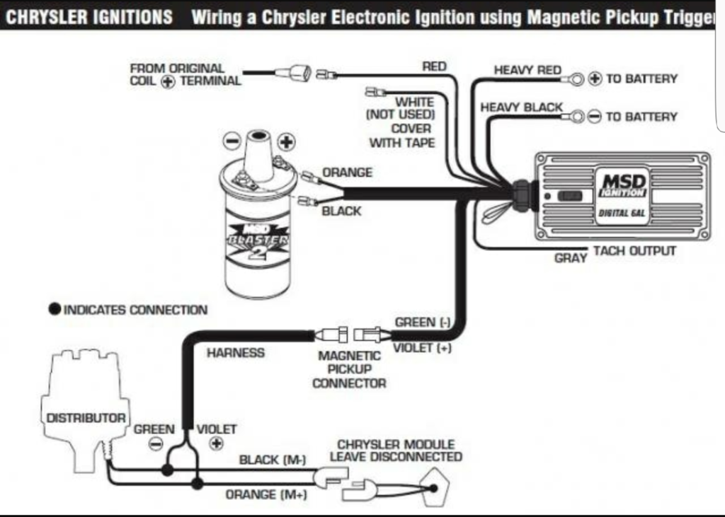Admirable Mopar Msd Wiring Diagram Wiring Diagram Wiring Cloud Mousmenurrecoveryedborg