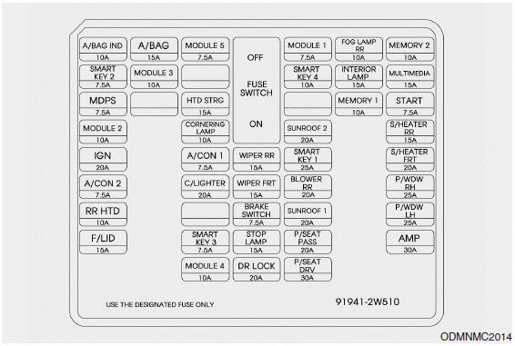 2002 Hyundai Santa Fe Fuse Box Wiring Diagram Snow Warehouse B Snow Warehouse B Pasticceriagele It