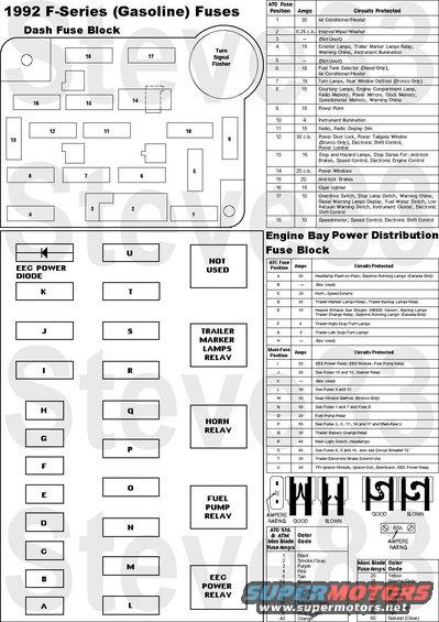 1992 Ford F250 Fuse Box Diagram - Center Wiring Diagram sound-detail -  sound-detail.iosonointersex.itiosonointersex.it
