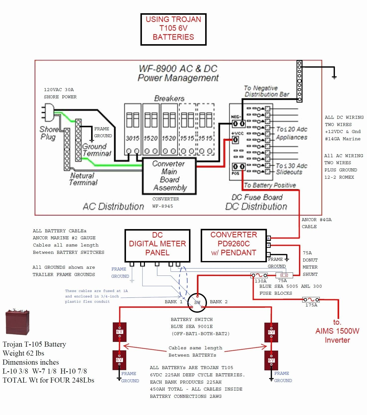 Schematic Winnebago Motorhome Wiring Diagram from static-cdn.imageservice.cloud
