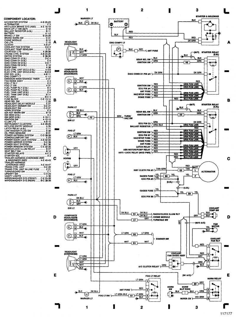 DIAGRAM] Coil Wiring Diagram 1987 Jeep FULL Version HD Quality 1987 Jeep -  THEUNWIRING1A.BATRANSACTION.FRtheunwiring1a.batransaction.fr