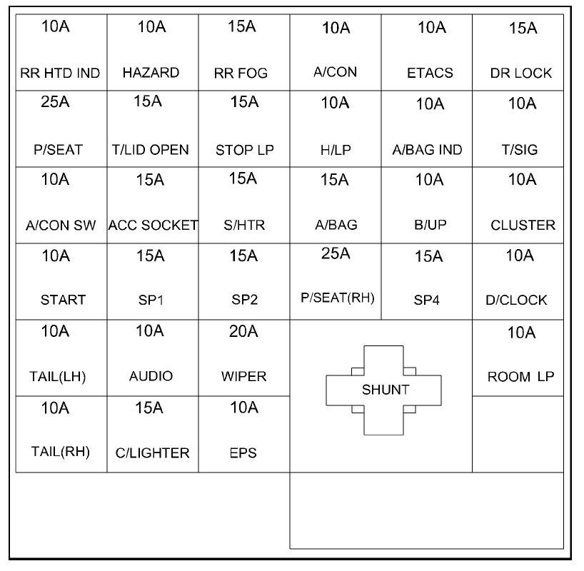 Outstanding 2004 Hyundai Sonata Fuse Box Wiring Diagram Data Schema Wiring Cloud Ittabpendurdonanfuldomelitekicepsianuembamohammedshrineorg