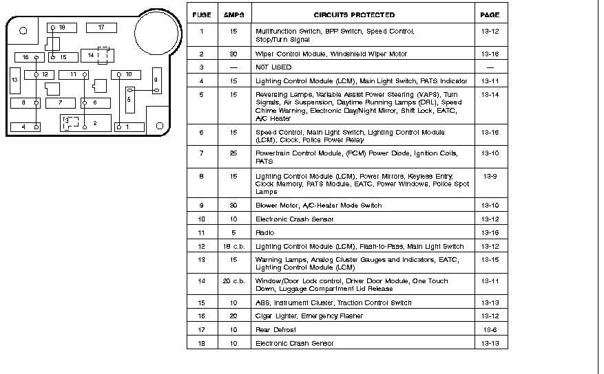 [NRIO_4796]   DF_9398] 95 Grand Marquis Wiring Diagram Free Diagram | 96 Grand Marquis Fuse Box |  | Inki Emba Joni Gray Cajos Mohammedshrine Librar Wiring 101