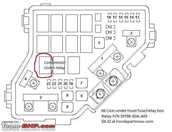 Astounding 2008 Honda Crv Ac Fuse Location Carbonvote Mudit Blog Wiring Cloud Licukshollocom