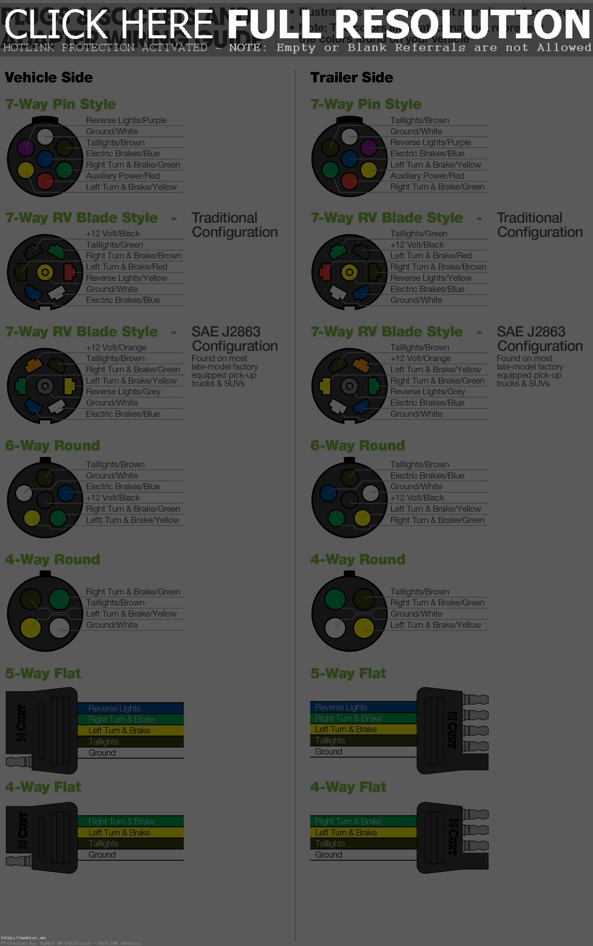 hopkins 7 blade wiring diagram 7 blade wiring diagram for trailer wiring diagrams  7 blade wiring diagram for trailer