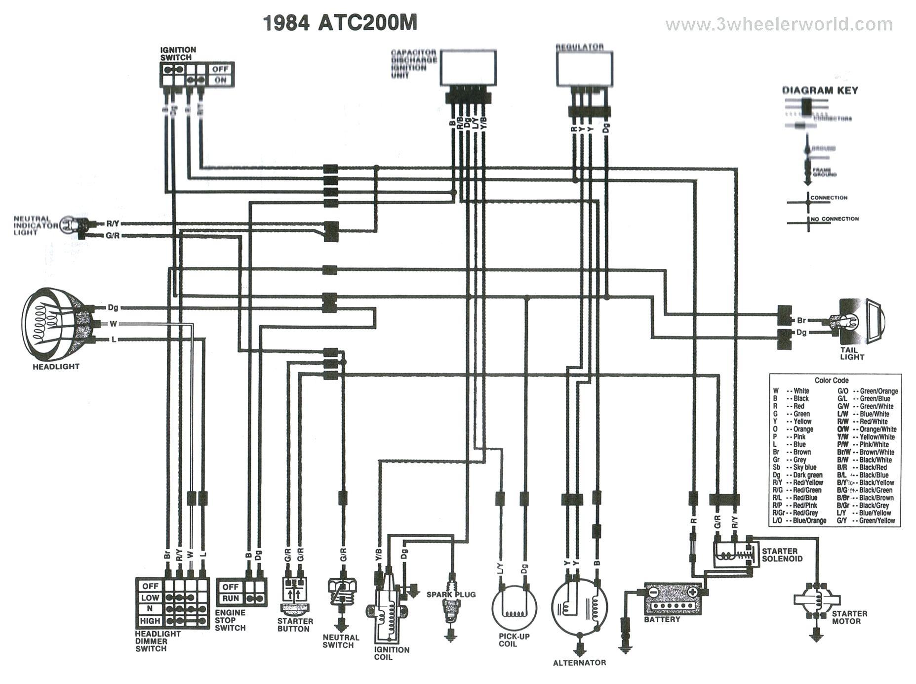 Honda Xrm 125 Cdi Wiring Diagram