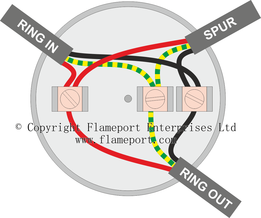 Strange Extending A Ring Circuit Using A Junction Box Wiring Cloud Picalendutblikvittorg
