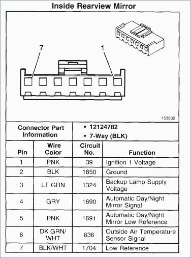 Super 1999 Chevy S10 Stereo Wiring Diagram General Wiring Diagram Data Wiring Cloud Vieworaidewilluminateatxorg