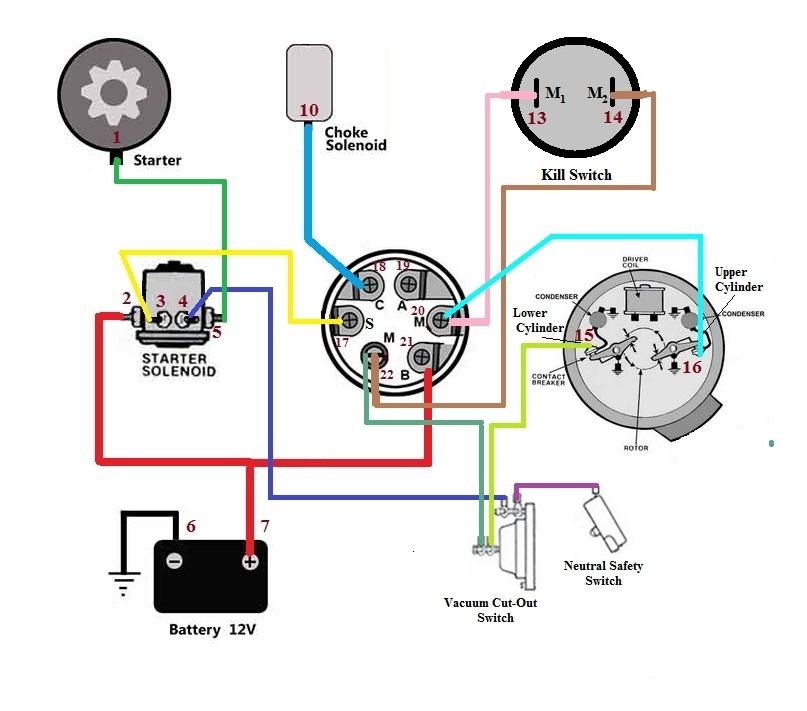 RH_7495] Indak Ignition Switch Wiring Diagram Wiring DiagramSeme Aidew Illuminateatx Librar Wiring 101