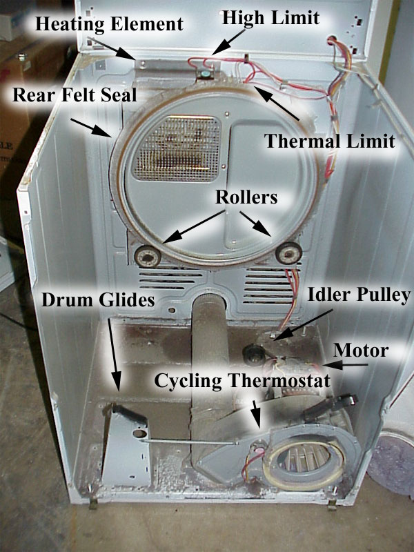 dryer fuse diagram  wiring diagram groundsteel  ground