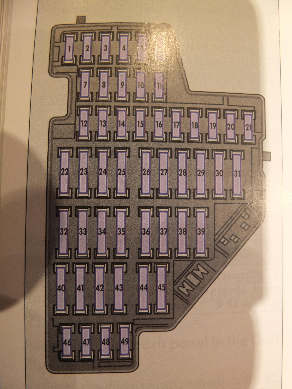 2004 vw r32 fuse diagram - microsoft camera wiring diagram -  pontloon.tukune.jeanjaures37.fr  wiring diagram resource