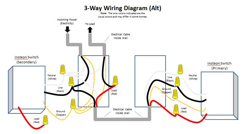 Do 8546 3 Way Switch Wiring Dimmer Switch To Power Wiring Diagram