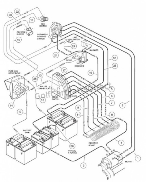 Club Car Battery Wiring Diagram from static-cdn.imageservice.cloud