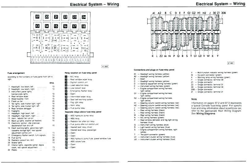 Vw Mk3 Fuse Box Diagram - Data wiring diagramgota wiring diagram