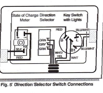 Ezgo Ignition Switch Wiring Diagram Wiring Diagram General A General A Emilia Fise It