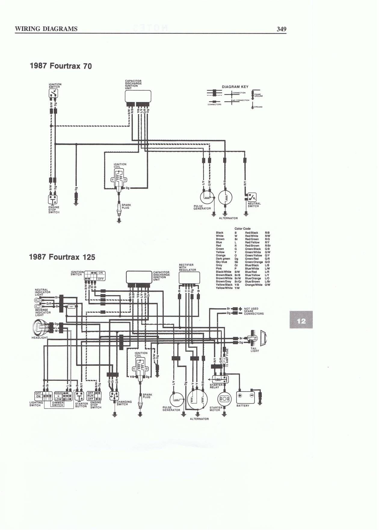 50cc moped wiring diagram headlights fc 7028  50cc chinese scooter wiring diagram also 50cc 2 stroke  50cc chinese scooter wiring diagram