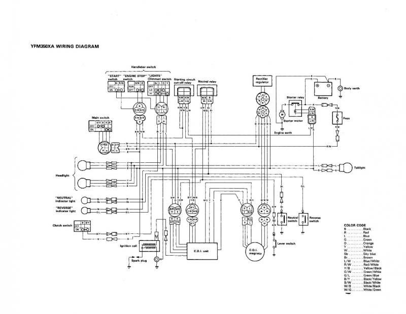 2001 Yamaha Warrior Stator Wiring Diagram - Wiring Diagram