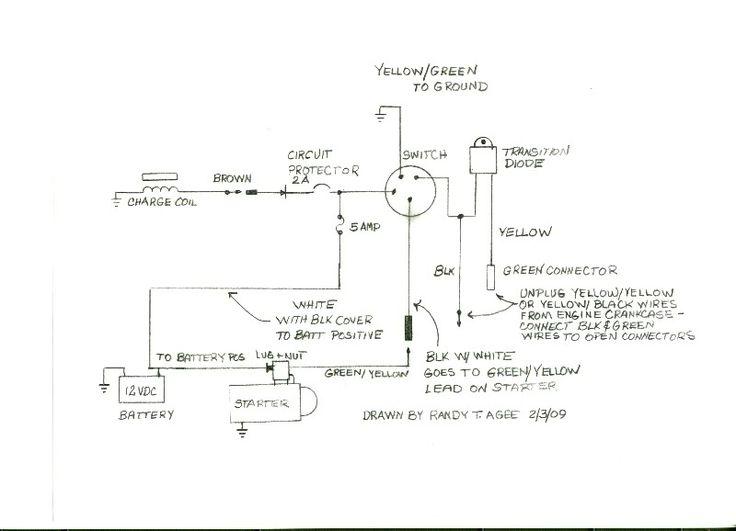 YG_4599] Honda Gx160 Starter Wiring Diagram Download DiagramTaliz Cran Etic Ally Heli Tixat Mohammedshrine Librar Wiring 101